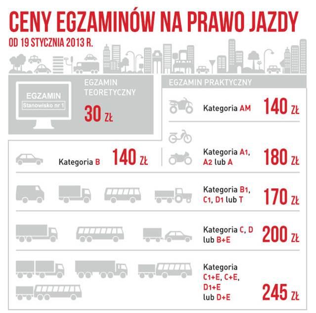 ceny_egzamiow_panstwowych_kobra